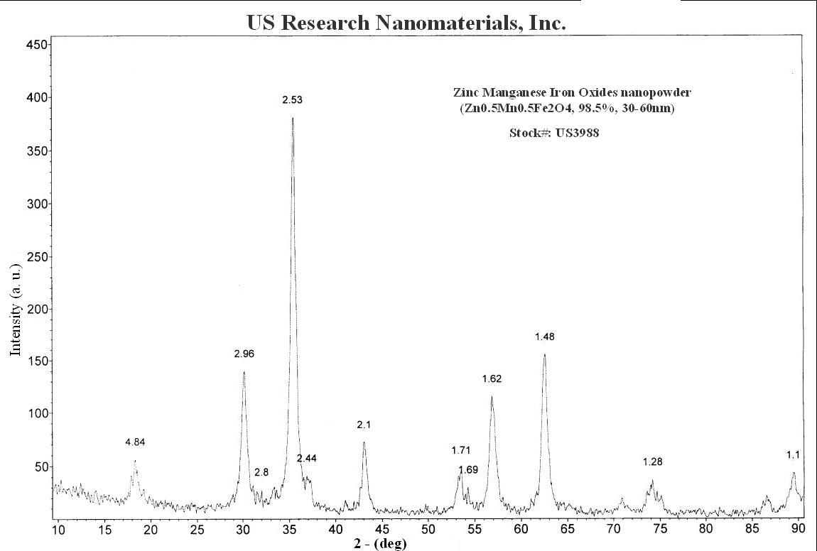 Zinc Manganese Iron Oxide Nanopowder / Nanoparticles (Zn0